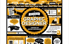 Life in a day of a graphic designer